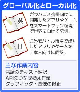 携帯アプリ・ゲームを翻訳